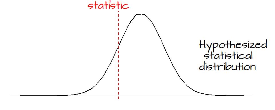 Bfp Dpo Statistics – Wonderful Image Gallery